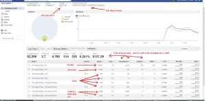 Facebook ad mid run charts-stats2